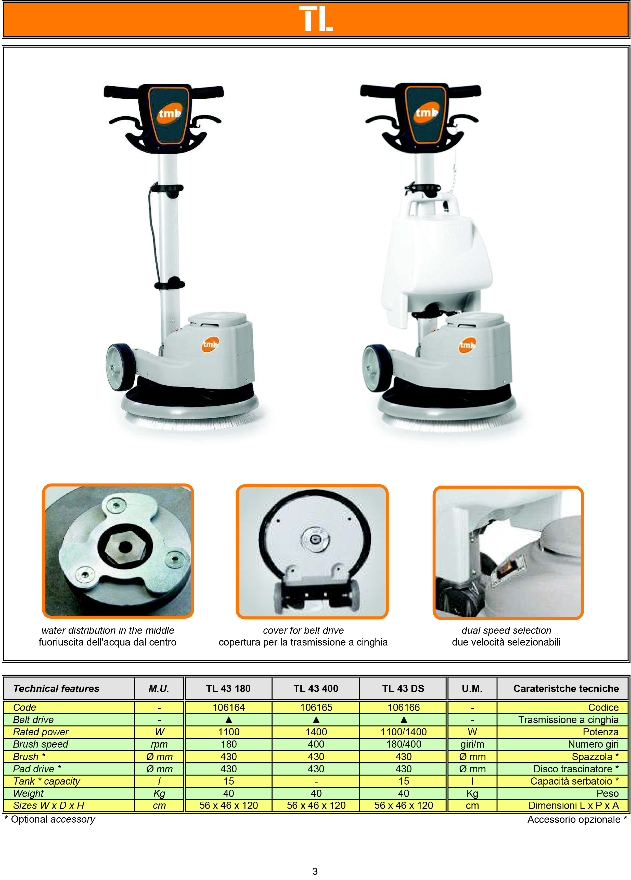 Kitchen Equipment Sales In Malaysia
